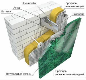 Нерж. фасадная система VENFAS-4 для облицовки плитами из камня