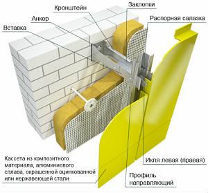 Нерж. фасадная система VENFAS-5 для облицовки кассетами (вариант 1)
