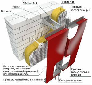 Нерж. фасадная система VENFAS-7 для кассет размеров до 6 метров