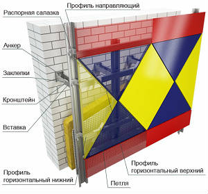 Нерж. фасадная система VENFAS-7 для кассет нестандартных форм