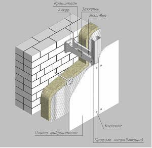 Нерж. фасадная система VENFAS-8 для облицовки фиброцементными плитами