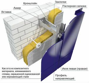 Оцинк. фасадная система VENFAS-6 для облицовки кассетами (вариант 2)