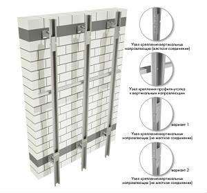 Оцинк. фасадная система VENFAS с креплением в междуэтажные для кассет