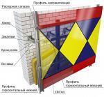 Системы навесных вентилируемых фасадов «VENFAS»