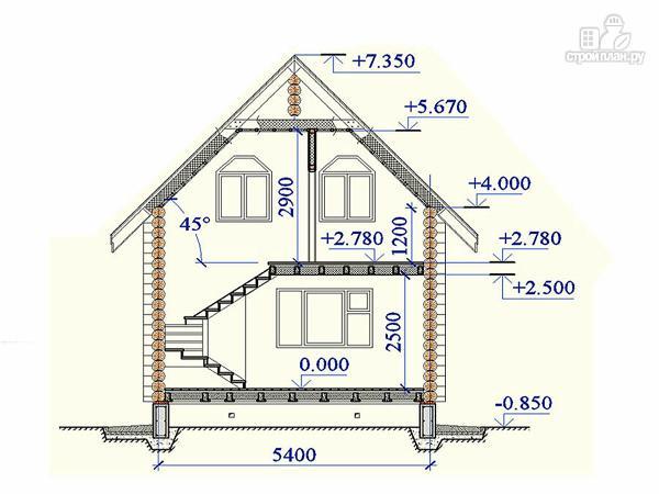 Фото 4: проект дом-баня 6х6 м из оцилиндрованного бревна 260 мм