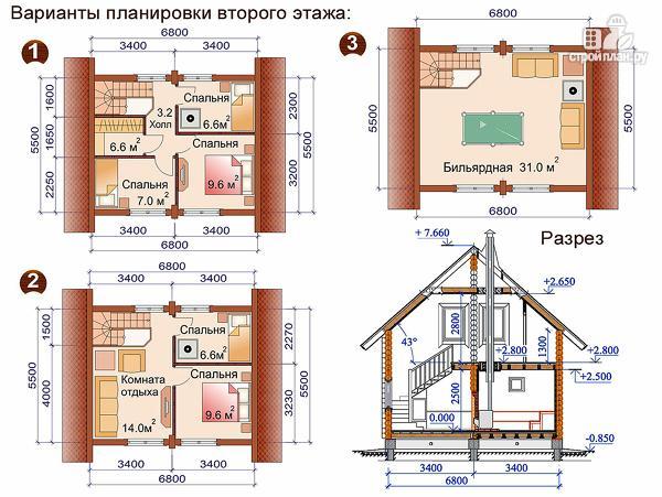 Фото 4: проект компактный дом-баня с двумя спальнями