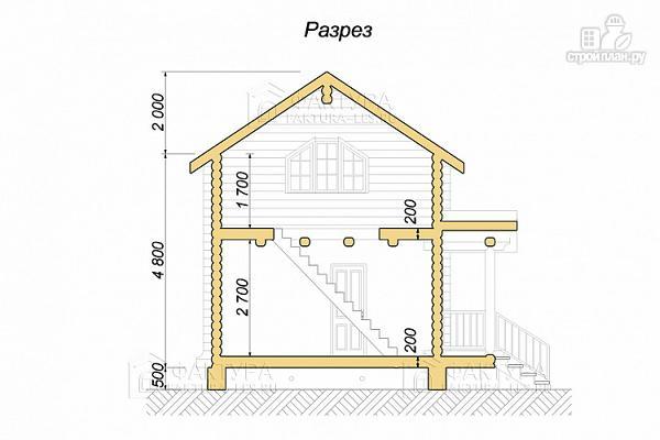 Фото 8: проект дом из бревна с крыльцом