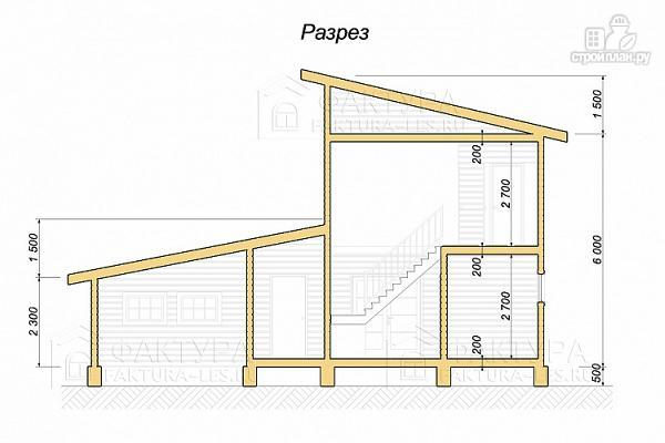 Фото 4: проект узкий дом с гаражом
