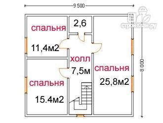 Фото 6: проект дом из бруса 9.5 на 8, с террасой