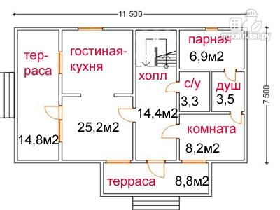 Фото 5: проект дом из бруса 7.5 на 11.5, с парной