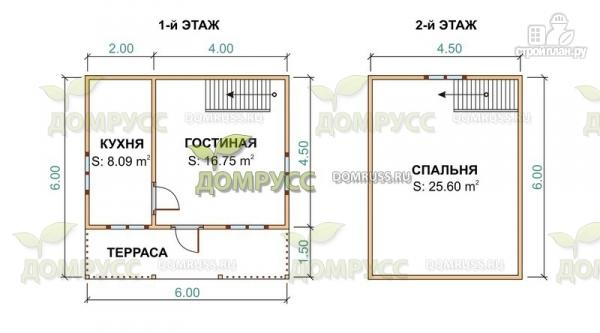 Фото 2: проект дачный дом из бруса 6х6 с террасой