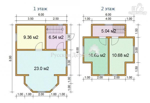 Фото 5: проект мансардный дом 6х6 с эркером 4х2