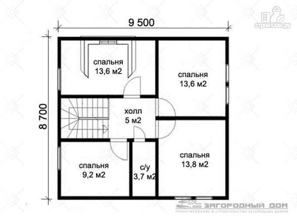Фото 3: проект бревенчатый дом с полувальмовой крышей для дружной семьи