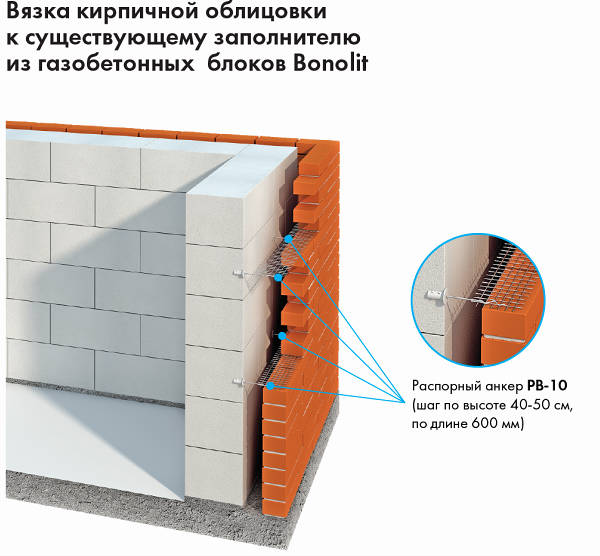 какая толщина стены для котельной из газобетонных блоков