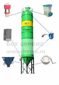 Оборудование и комплектующие для силосов и складов цемента
