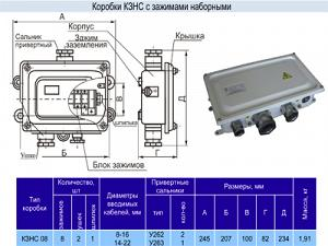 Коробка КЗНС-08 у2