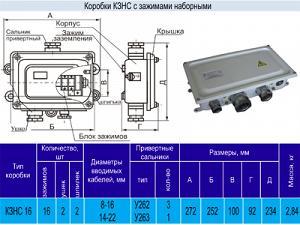 Коробка КЗНС-16 у2