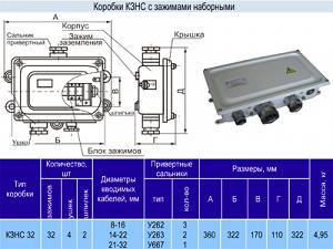 Коробка КЗНС-32 у2
