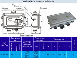 Коробка КЗНС-48 у2