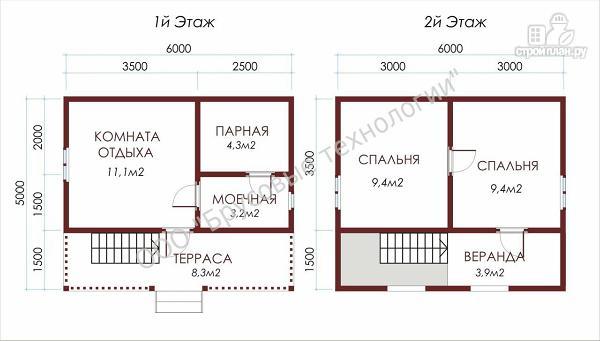 Фото 2: проект дом-баня 5 на 6 метров с мансардой