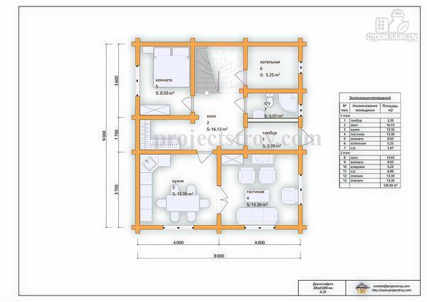 Фото 2: проект дом из лафета 8 х 9 м