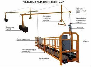 Фасадный подъемник серии ZLP-630