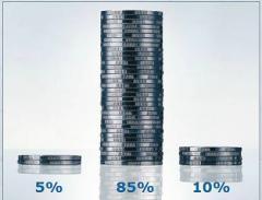 Анонс: Минимизация стоимости жизненного цикла канализационных насосных станций