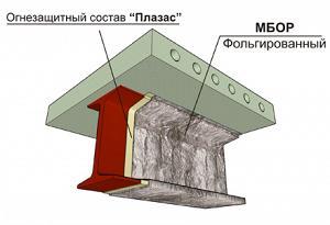 ЕТ Профиль 45 - Система конструктивной огнезащиты металлоконструкций