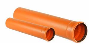 Труба НПВХ канализационная SN 4 D110