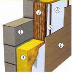 ISOVER для утепления стен дома под сайдингом