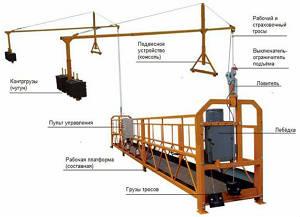 Фасадный подъёмник (люлька) г-п 630 кг, h подъёма до 100м